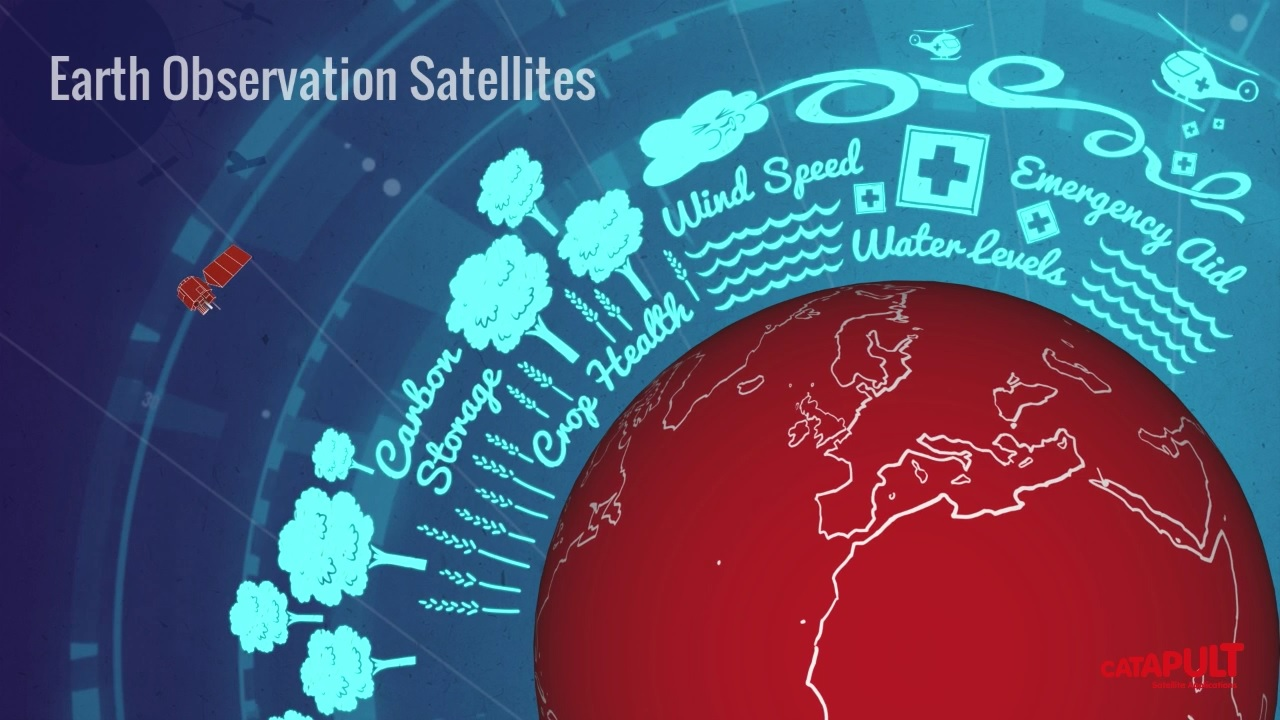 Satellite Applications Catapult will also be speaking at the SIG